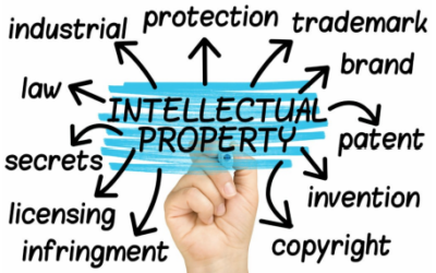 3 Reasons to Legally Protect Your Brand